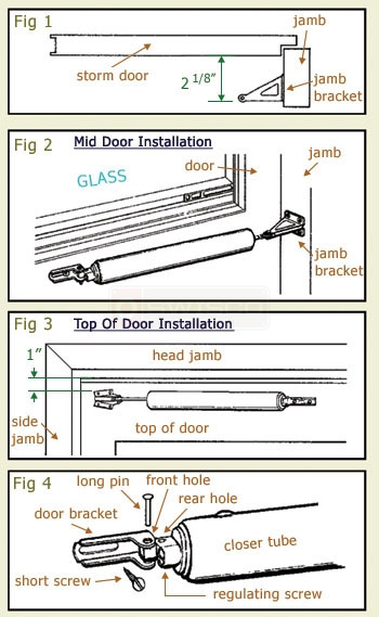 How To Install The Storm Door Quick Manual Guide